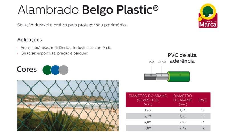 Belgo Plastic